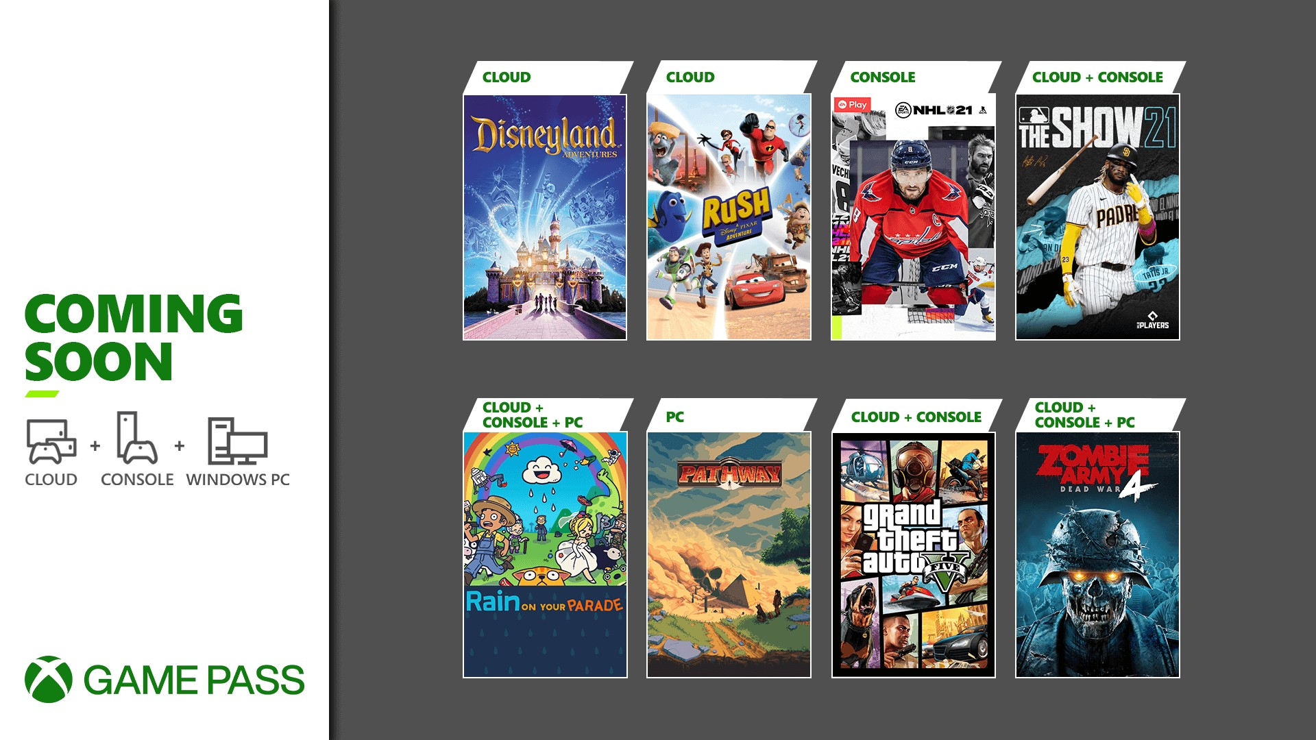 Xbox Game Pass April 2021