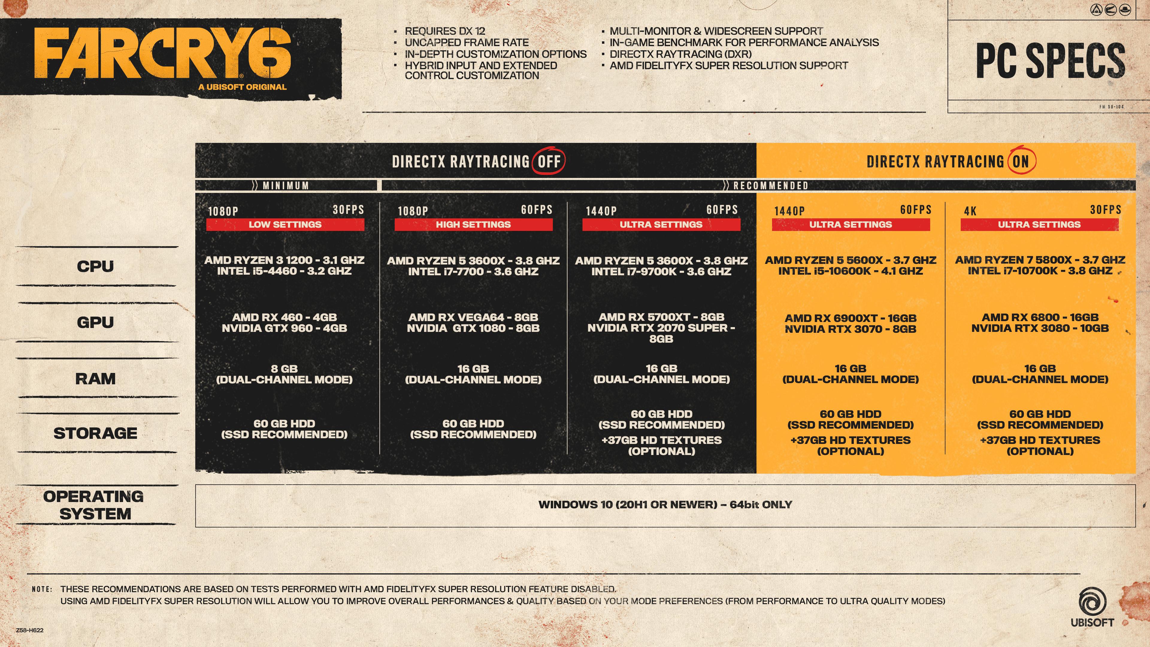 Far Cry 6 Spezifikationen PC